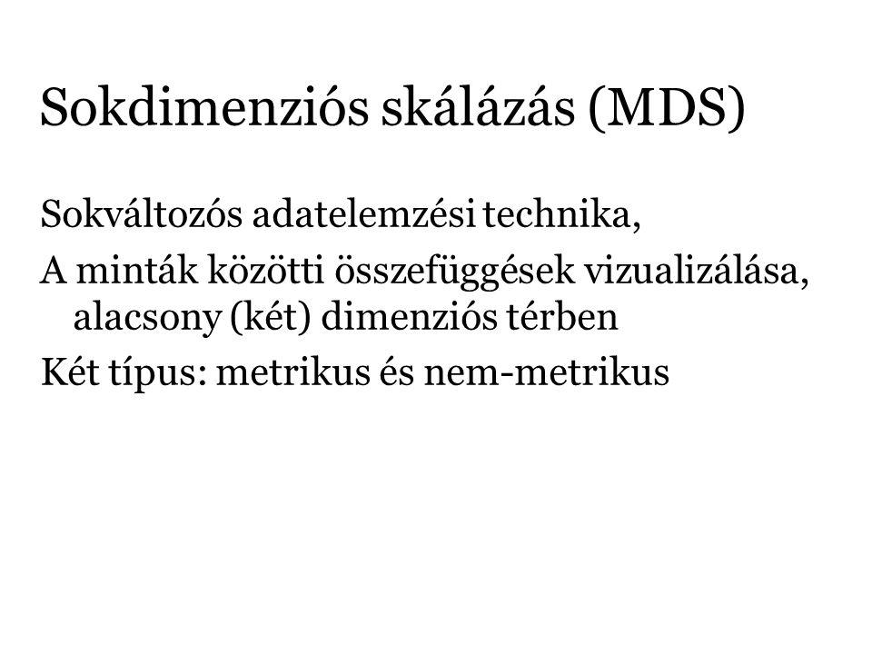 Sokdimenziós skálázás (MDS) Sokváltozós adatelemzési technika, A minták közötti összefüggések vizualizálása, alacsony (két) dimenziós térben Két típus