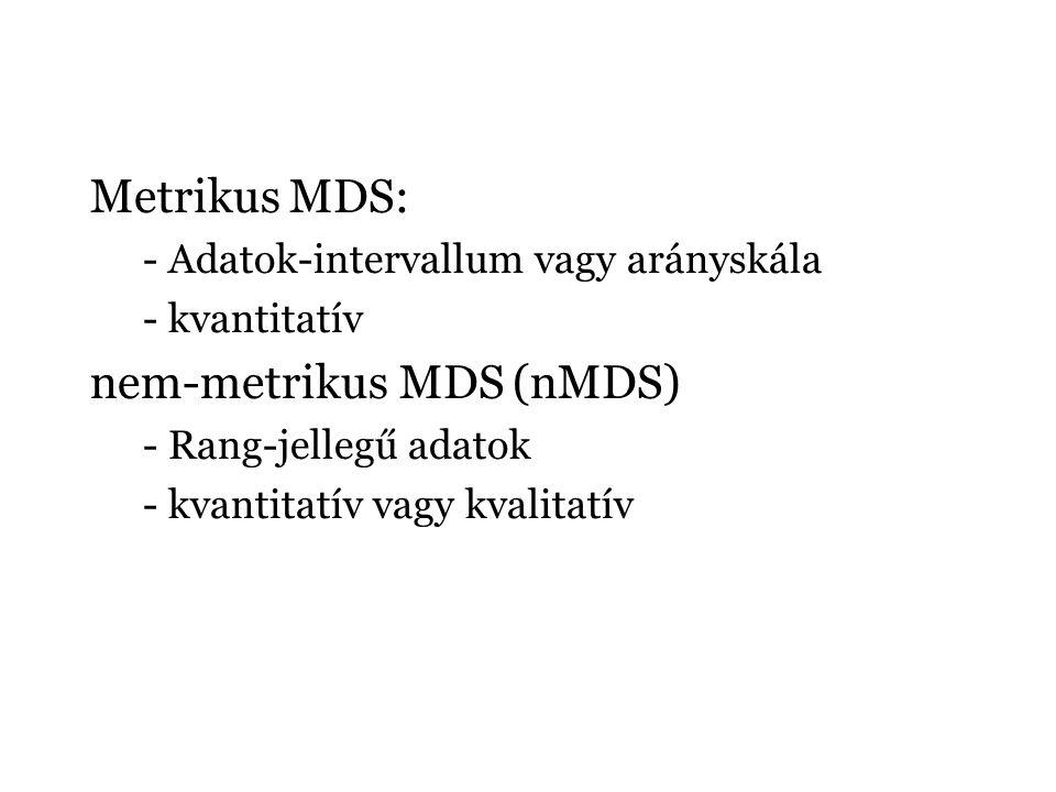 Metrikus MDS: - Adatok-intervallum vagy arányskála - kvantitatív nem-metrikus MDS (nMDS) - Rang-jellegű adatok - kvantitatív vagy kvalitatív