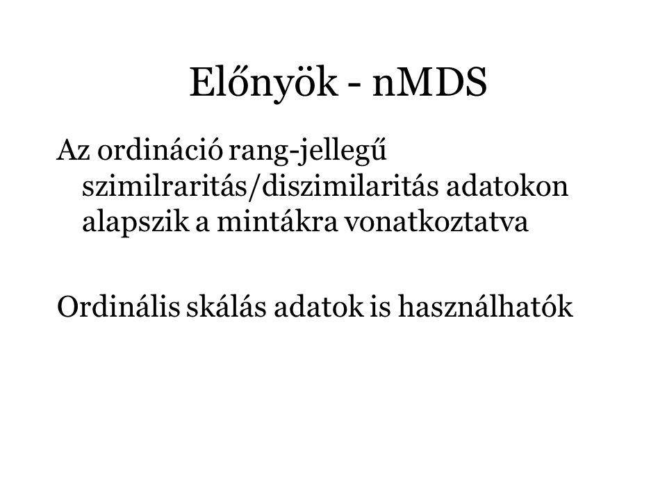 Előnyök - nMDS Az ordináció rang-jellegű szimilraritás/diszimilaritás adatokon alapszik a mintákra vonatkoztatva Ordinális skálás adatok is használhat
