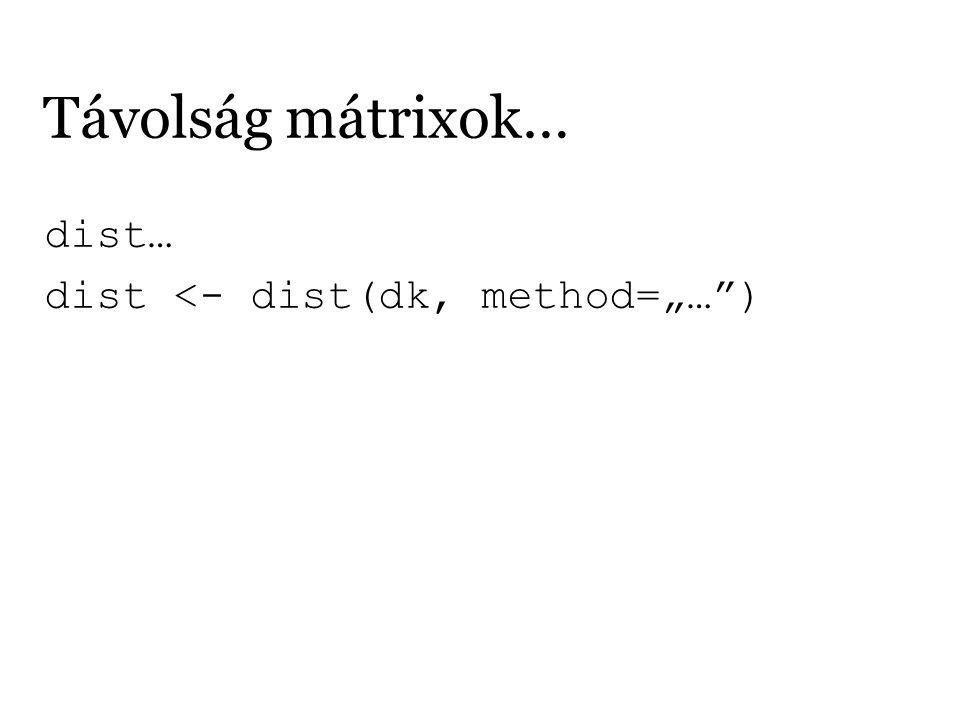 """Távolság mátrixok… dist… dist <- dist(dk, method=""""…"""")"""