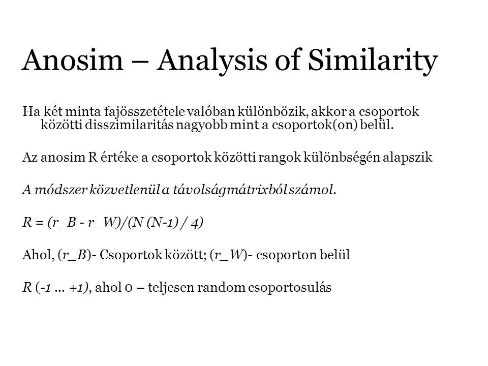 Anosim – Analysis of Similarity Ha két minta fajösszetétele valóban különbözik, akkor a csoportok közötti disszimilaritás nagyobb mint a csoportok(on)