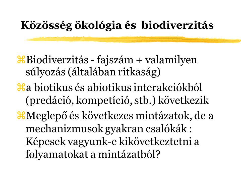 Közösség ökológia és biodiverzitás zBiodiverzitás - fajszám + valamilyen súlyozás (általában ritkaság) za biotikus és abiotikus interakciókból (predác