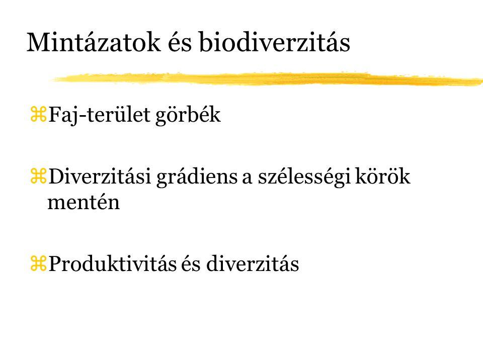 Mintázatok és biodiverzitás zFaj-terület görbék zDiverzitási grádiens a szélességi körök mentén zProduktivitás és diverzitás