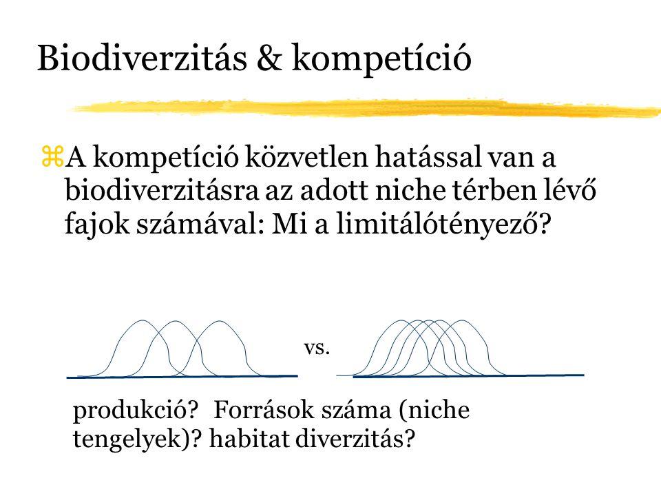 Biodiverzitás & kompetíció zA kompetíció közvetlen hatással van a biodiverzitásra az adott niche térben lévő fajok számával: Mi a limitálótényező? vs.