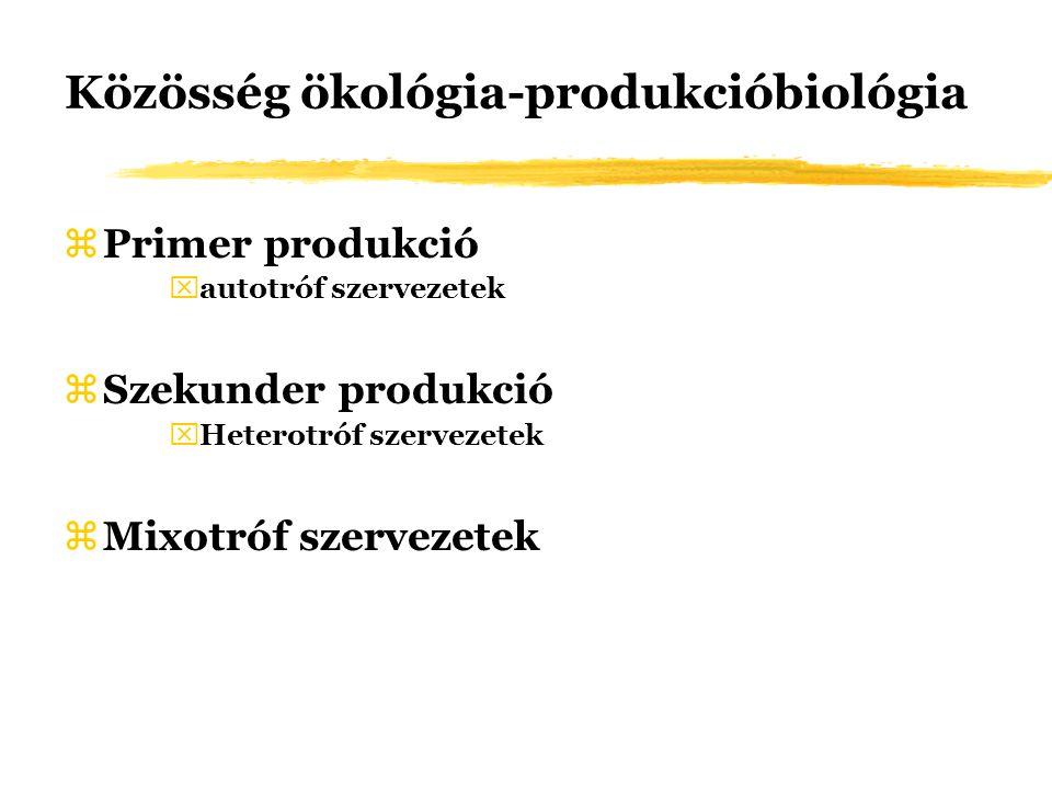 Közösség ökológia-produkcióbiológia zPrimer produkció xautotróf szervezetek zSzekunder produkció xHeterotróf szervezetek zMixotróf szervezetek