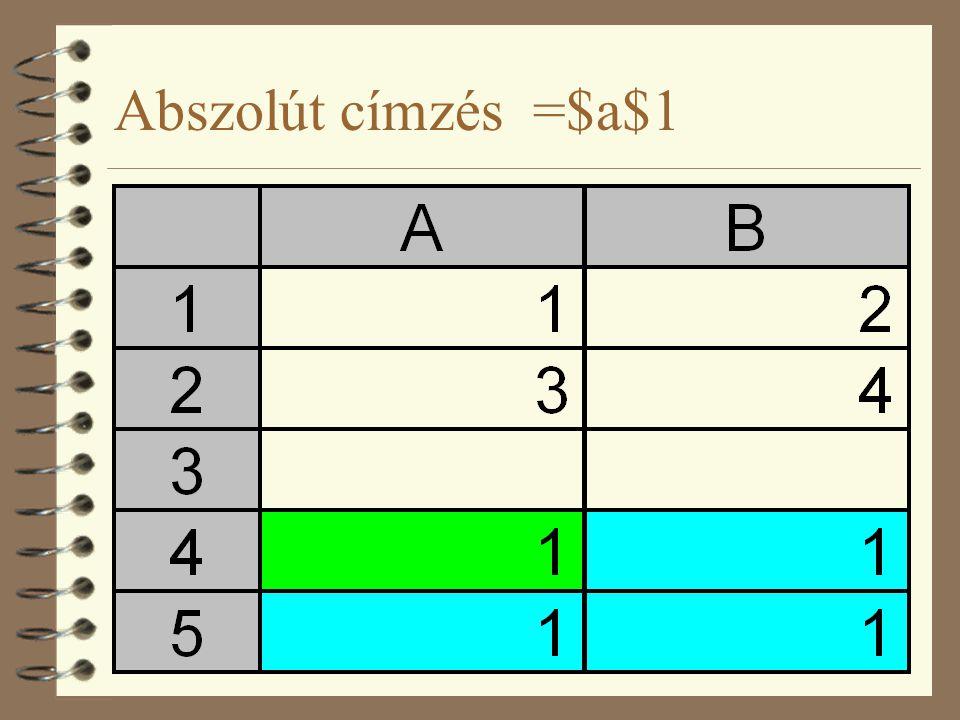 Relatív címzés =a1