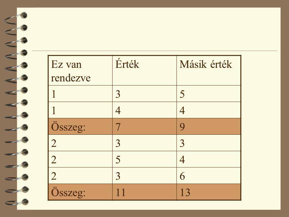 Részösszegek  Valamelyik oszlop alapján rendezett lista esetén az azonos értékekhez tartozó más cellák tartalmának összegzése.