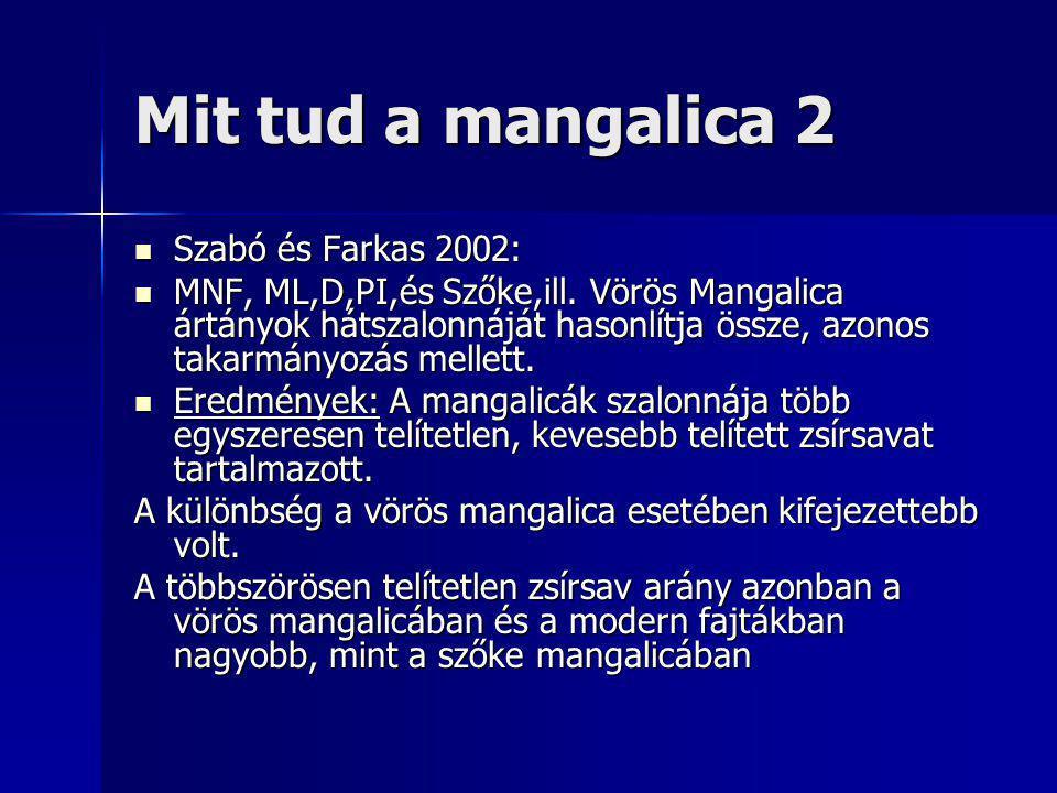Mit tud a mangalica 2 Szabó és Farkas 2002: Szabó és Farkas 2002: MNF, ML,D,PI,és Szőke,ill.