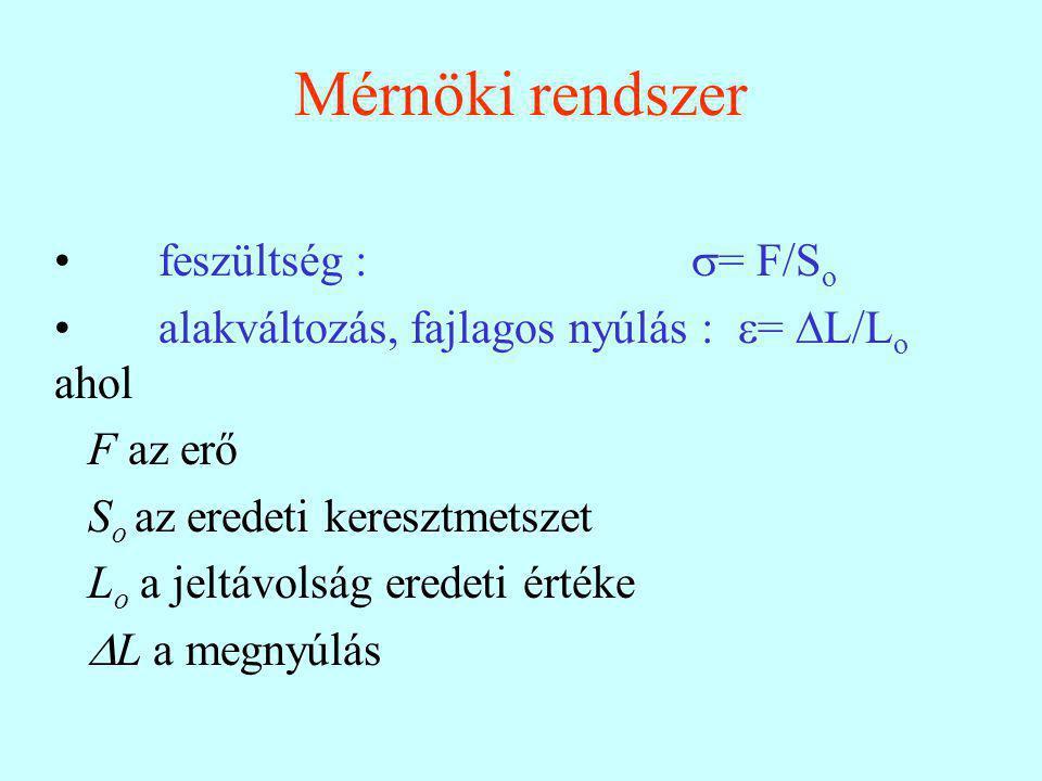 Mérnöki rendszer feszültség :  = F/S o alakváltozás, fajlagos nyúlás :  =  L/L o ahol F az erő S o az eredeti keresztmetszet L o a jeltávolság eredeti értéke  L a megnyúlás