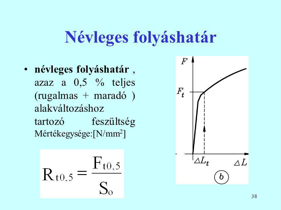38 Névleges folyáshatár névleges folyáshatár, azaz a 0,5 % teljes (rugalmas + maradó ) alakváltozáshoz tartozó feszültség Mértékegysége:  N/mm 2 