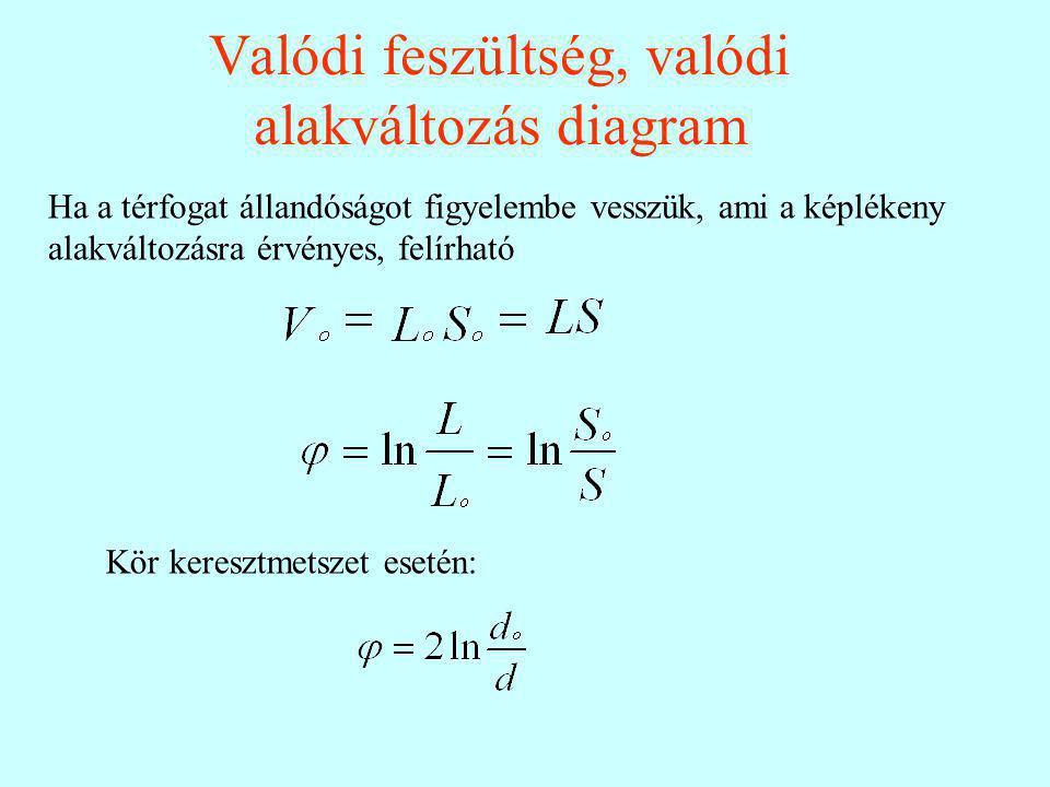 Valódi feszültség, valódi alakváltozás diagram Ha a térfogat állandóságot figyelembe vesszük, ami a képlékeny alakváltozásra érvényes, felírható Kör keresztmetszet esetén: