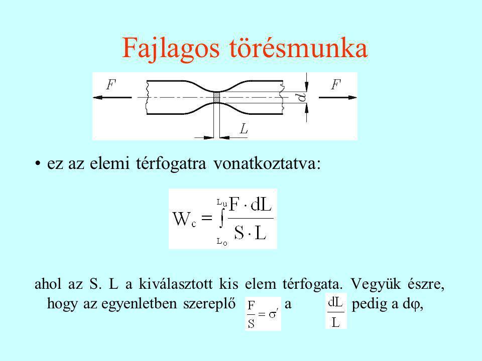 Fajlagos törésmunka ez az elemi térfogatra vonatkoztatva: ahol az S.