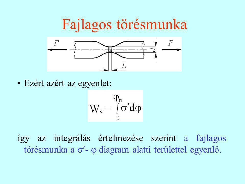 Fajlagos törésmunka Ezért azért az egyenlet: így az integrálás értelmezése szerint a fajlagos törésmunka a  -  diagram alatti területtel egyenlő.