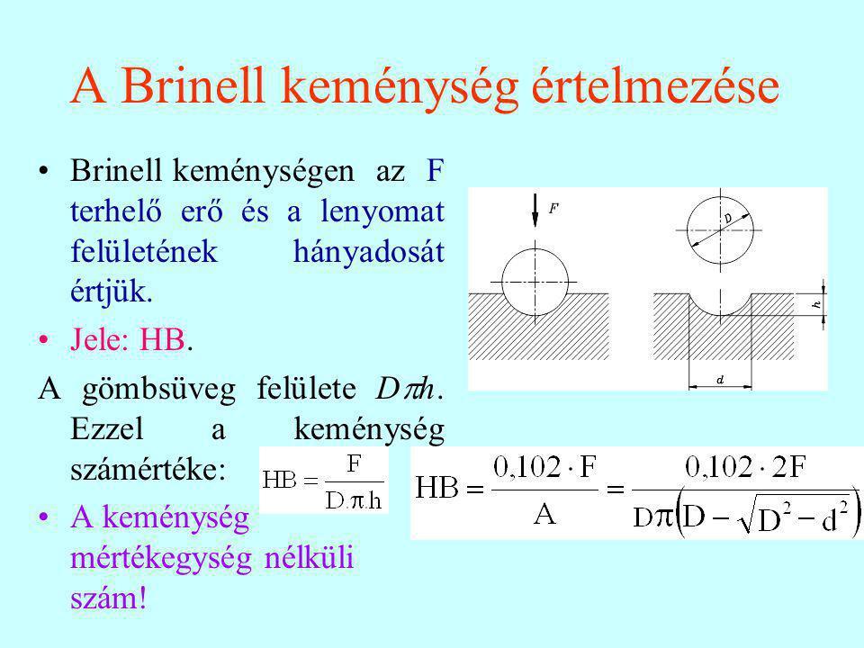 A Brinell keménység értelmezése Brinell keménységen az F terhelő erő és a lenyomat felületének hányadosát értjük.