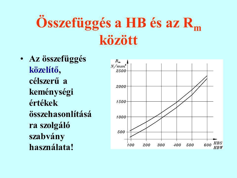Összefüggés a HB és az R m között Az összefüggés közelítő, célszerű a keménységi értékek összehasonlításá ra szolgáló szabvány használata!