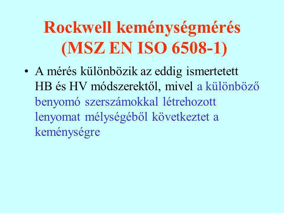 Rockwell keménységmérés (MSZ EN ISO 6508-1) A mérés különbözik az eddig ismertetett HB és HV módszerektől, mivel a különböző benyomó szerszámokkal létrehozott lenyomat mélységéből következtet a keménységre