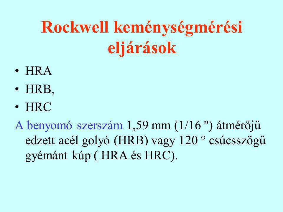 Rockwell keménységmérési eljárások HRA HRB, HRC A benyomó szerszám 1,59 mm (1/16 ) átmérőjű edzett acél golyó (HRB) vagy 120  csúcsszögű gyémánt kúp ( HRA és HRC).