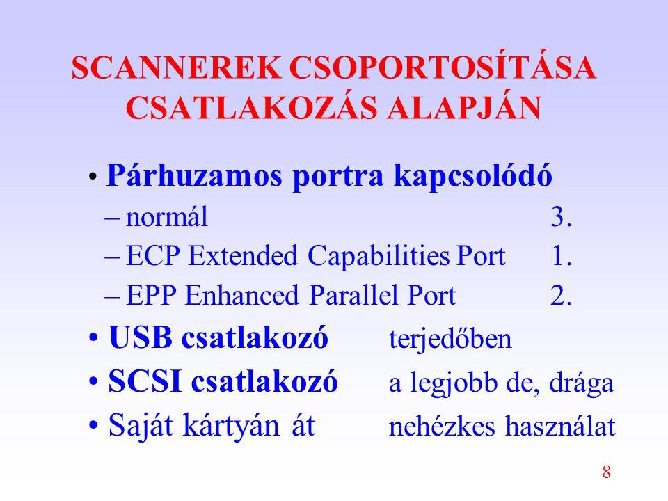 8 SCANNEREK CSOPORTOSÍTÁSA CSATLAKOZÁS ALAPJÁN Párhuzamos portra kapcsolódó –normál3.