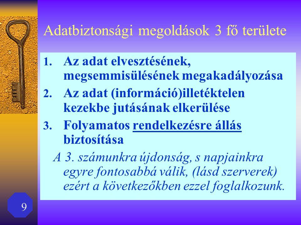 9 Adatbiztonsági megoldások 3 fő területe 1. Az adat elvesztésének, megsemmisülésének megakadályozása 2. Az adat (információ)illetéktelen kezekbe jutá