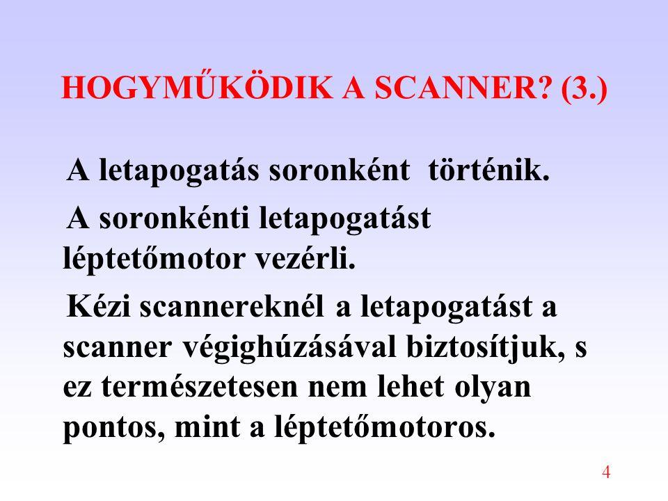 4 HOGYMŰKÖDIK A SCANNER? (3.) A letapogatás soronként történik. A soronkénti letapogatást léptetőmotor vezérli. Kézi scannereknél a letapogatást a sca