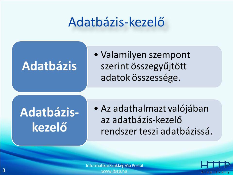3 Informatikai Szakképzési Portál www.itszp.hu Adatbázis-kezelő Valamilyen szempont szerint összegyűjtött adatok összessége.
