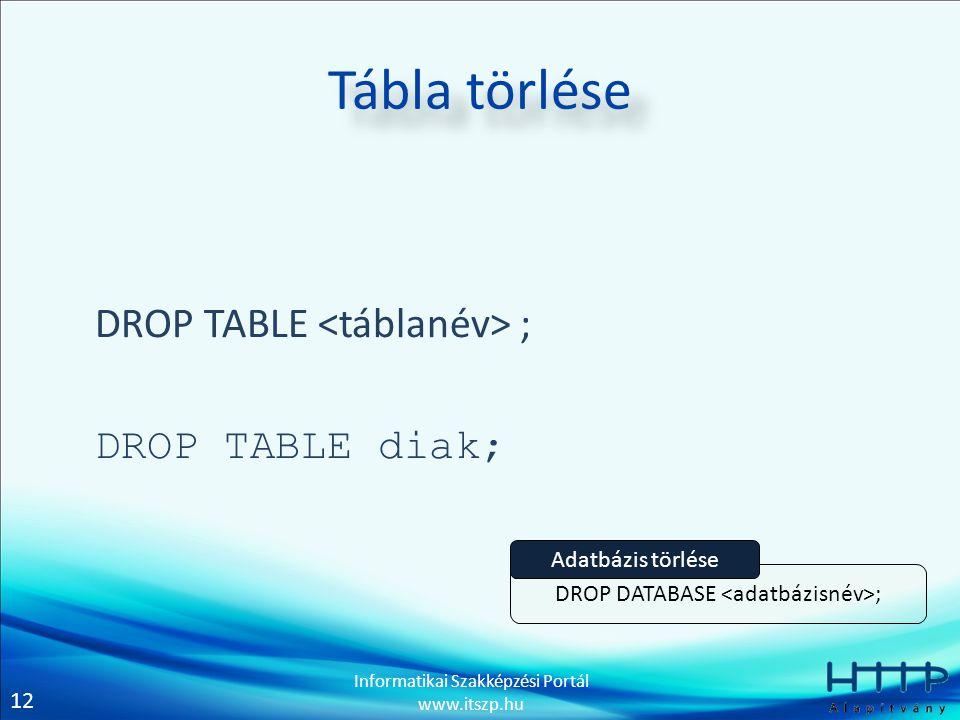 12 Informatikai Szakképzési Portál www.itszp.hu Tábla törlése DROP TABLE ; DROP TABLE diak; DROP DATABASE ; Adatbázis törlése