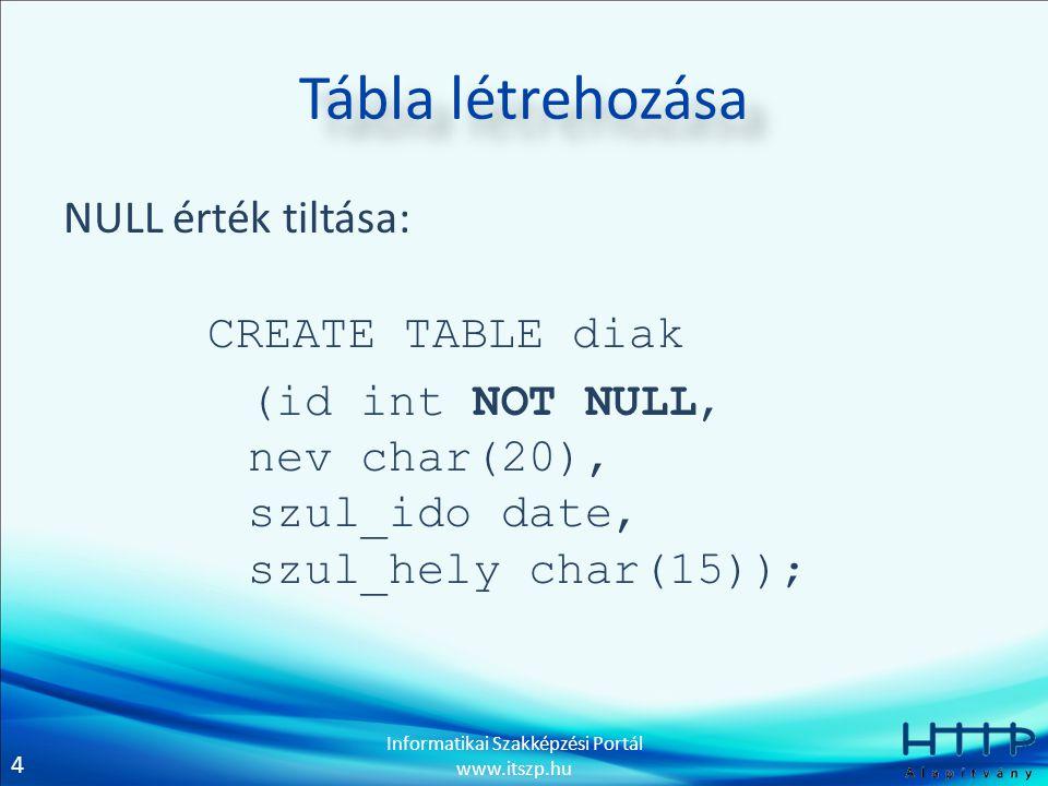 4 Informatikai Szakképzési Portál www.itszp.hu NULL érték tiltása: CREATE TABLE diak (id int NOT NULL, nev char(20), szul_ido date, szul_hely char(15)