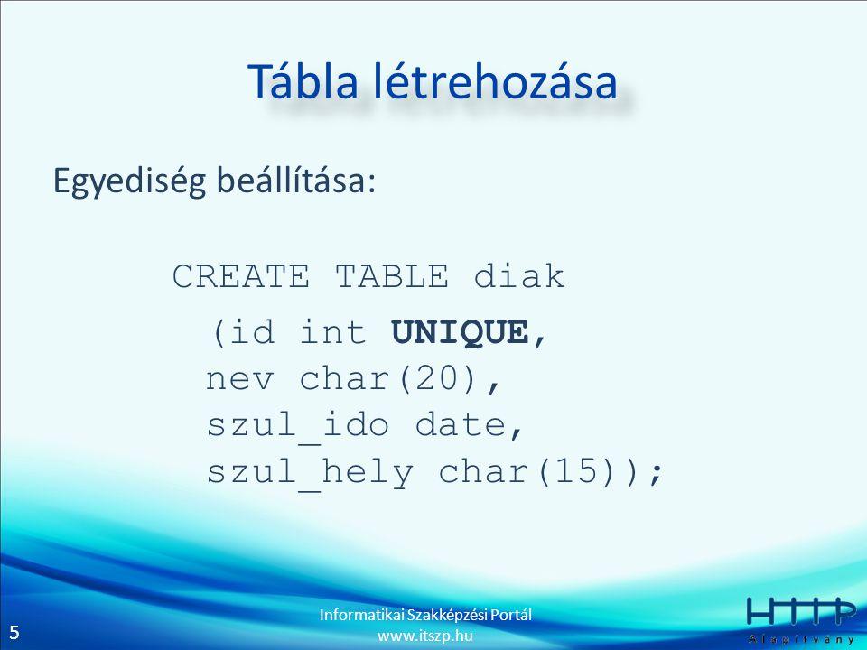 5 Informatikai Szakképzési Portál www.itszp.hu Egyediség beállítása: CREATE TABLE diak (id int UNIQUE, nev char(20), szul_ido date, szul_hely char(15)