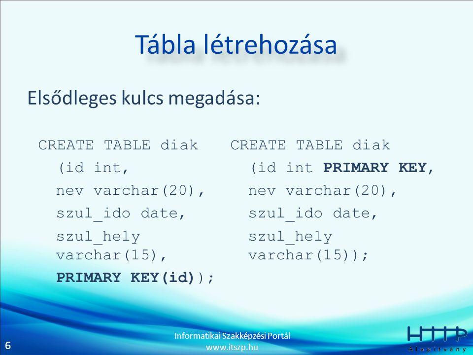 6 Informatikai Szakképzési Portál www.itszp.hu Tábla létrehozása Elsődleges kulcs megadása: