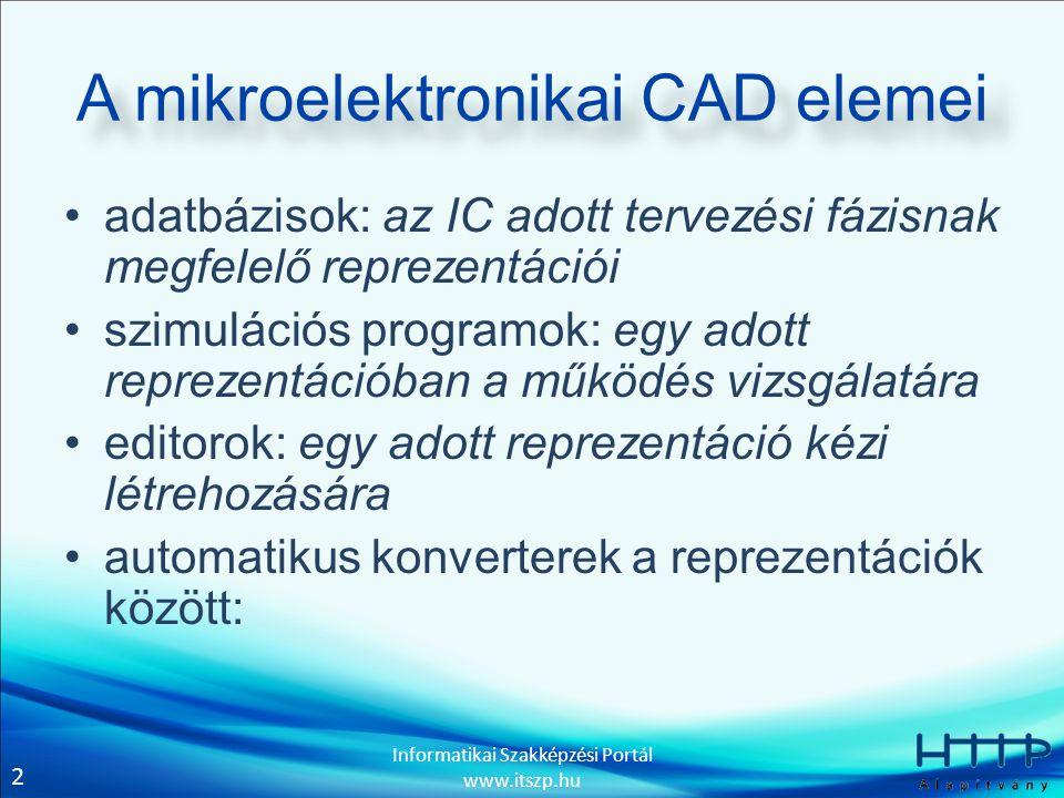 2 Informatikai Szakképzési Portál www.itszp.hu A mikroelektronikai CAD elemei adatbázisok: az IC adott tervezési fázisnak megfelelő reprezentációi szimulációs programok: egy adott reprezentációban a működés vizsgálatára editorok: egy adott reprezentáció kézi létrehozására automatikus konverterek a reprezentációk között: