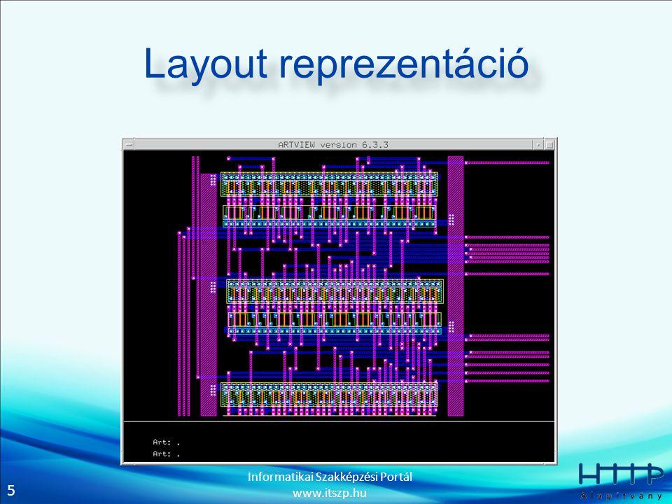 5 Informatikai Szakképzési Portál www.itszp.hu Layout reprezentáció