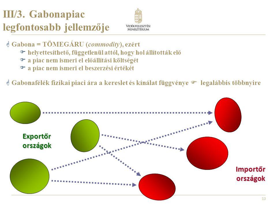 13 III/3. Gabonapiac legfontosabb jellemzője  Gabona = TÖMEGÁRU (commodity), ezért  helyettesíthető, függetlenül attól, hogy hol állították elő  a