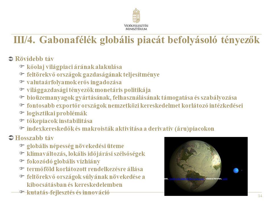14 III/4. Gabonafélék globális piacát befolyásoló tényezők   Rövidebb táv  kőolaj világpiaci árának alakulása  feltörekvő országok gazdaságának te