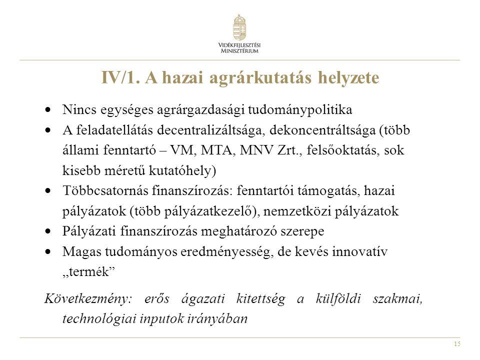 15 IV/1. A hazai agrárkutatás helyzete  Nincs egységes agrárgazdasági tudománypolitika  A feladatellátás decentralizáltsága, dekoncentráltsága (több