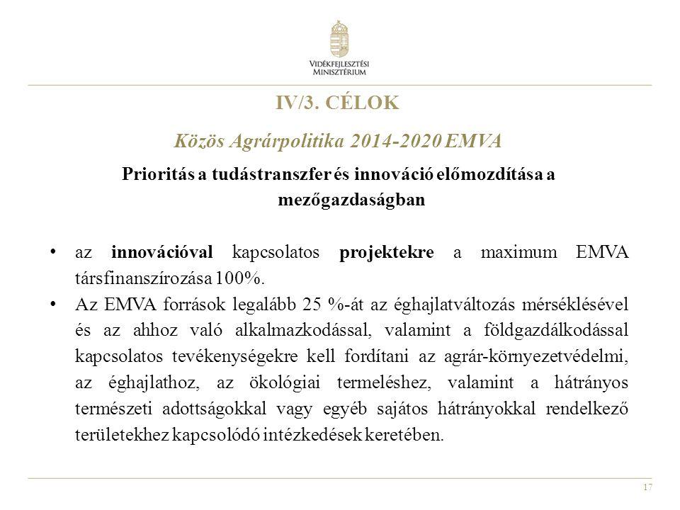 17 IV/3. CÉLOK Közös Agrárpolitika 2014-2020 EMVA Prioritás a tudástranszfer és innováció előmozdítása a mezőgazdaságban az innovációval kapcsolatos p