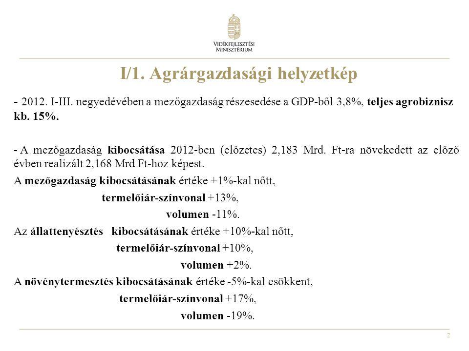 2 I/1. Agrárgazdasági helyzetkép - 2012. I-III. negyedévében a mezőgazdaság részesedése a GDP-ből 3,8%, teljes agrobiznisz kb. 15%. - A mezőgazdaság k
