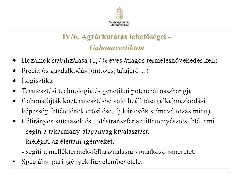 20 IV/6. Agrárkutatás lehetőségei - Gabonavertikum  Hozamok stabilizálása (1,7% éves átlagos termelésnövekedés kell)  Precíziós gazdálkodás (öntözés