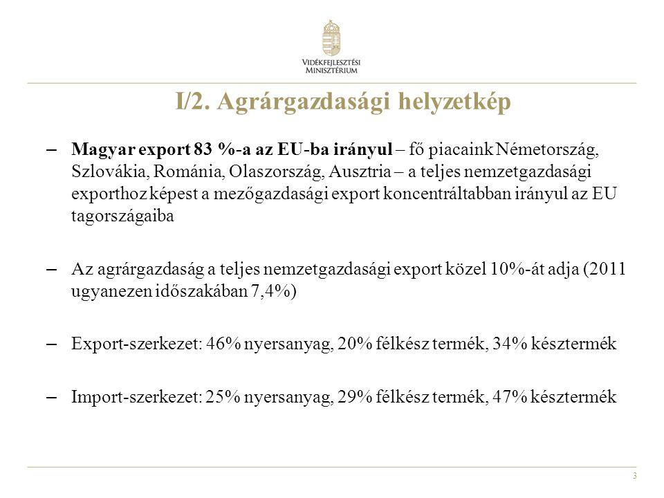 3 I/2. Agrárgazdasági helyzetkép – Magyar export 83 %-a az EU-ba irányul – fő piacaink Németország, Szlovákia, Románia, Olaszország, Ausztria – a telj