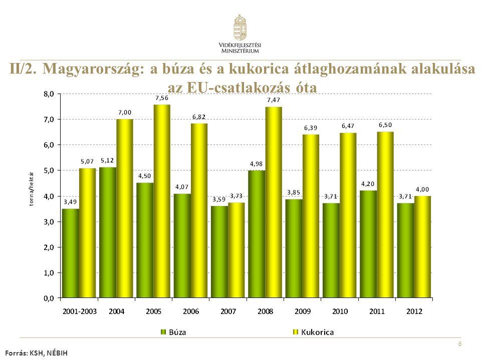 6 II/2. Magyarország: a búza és a kukorica átlaghozamának alakulása az EU-csatlakozás óta Forrás: KSH, NÉBIH