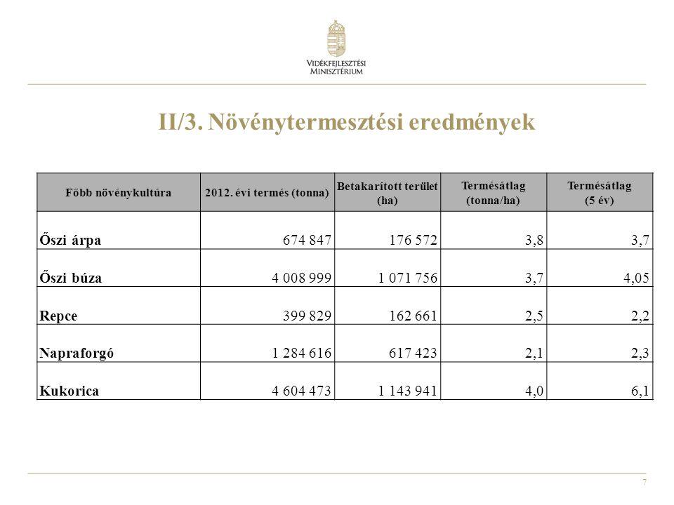 7 II/3. Növénytermesztési eredmények Főbb növénykultúra2012. évi termés (tonna) Betakarított terület (ha) Termésátlag (tonna/ha) Termésátlag (5 év) Ős