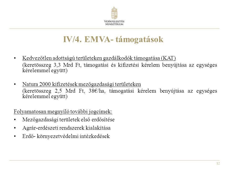 12 IV/4. EMVA- támogatások Kedvezőtlen adottságú területeken gazdálkodók támogatása (KAT) (keretösszeg 3,3 Mrd Ft, támogatási és kifizetési kérelem be
