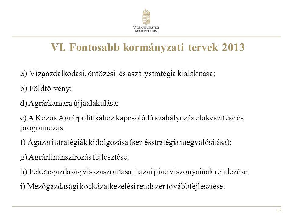 15 VI. Fontosabb kormányzati tervek 2013 a) Vízgazdálkodási, öntözési és aszálystratégia kialakítása; b) Földtörvény; d) Agrárkamara újjáalakulása; e)
