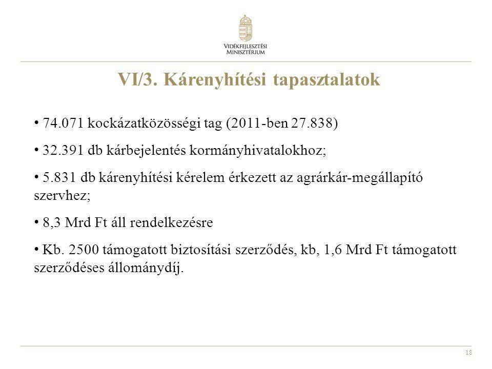18 VI/3. Kárenyhítési tapasztalatok 74.071 kockázatközösségi tag (2011-ben 27.838) 32.391 db kárbejelentés kormányhivatalokhoz; 5.831 db kárenyhítési