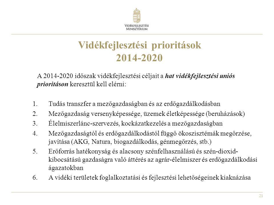 21 Vidékfejlesztési prioritások 2014-2020 A 2014-2020 időszak vidékfejlesztési céljait a hat vidékfejlesztési uniós prioritáson keresztül kell elérni: