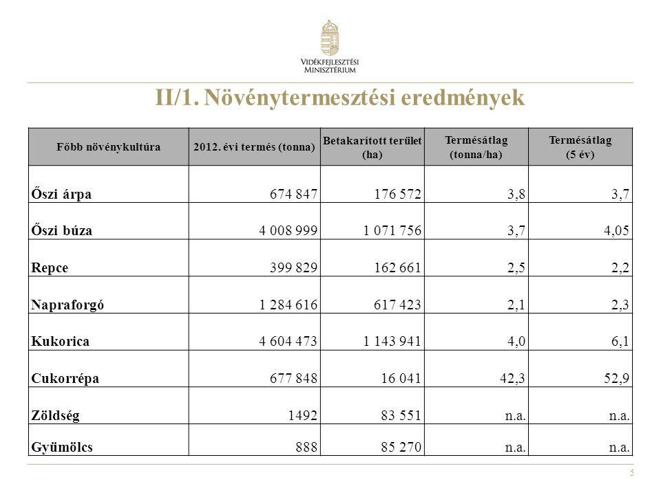 5 II/1. Növénytermesztési eredmények Főbb növénykultúra2012. évi termés (tonna) Betakarított terület (ha) Termésátlag (tonna/ha) Termésátlag (5 év) Ős