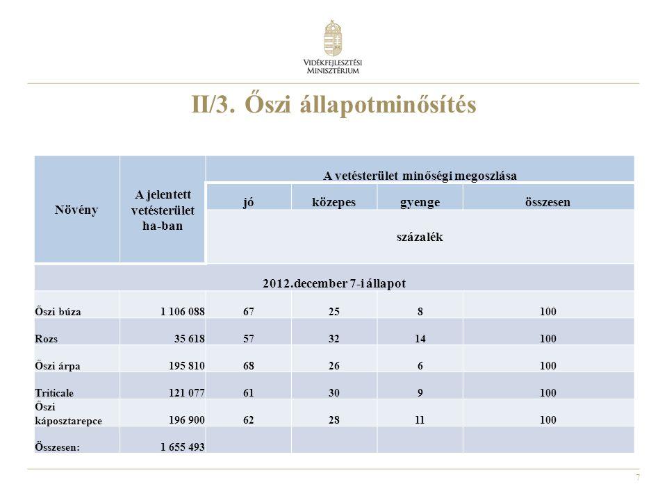 7 II/3. Őszi állapotminősítés Növény A jelentett vetésterület ha-ban A vetésterület minőségi megoszlása jóközepesgyengeösszesen százalék 2012.december