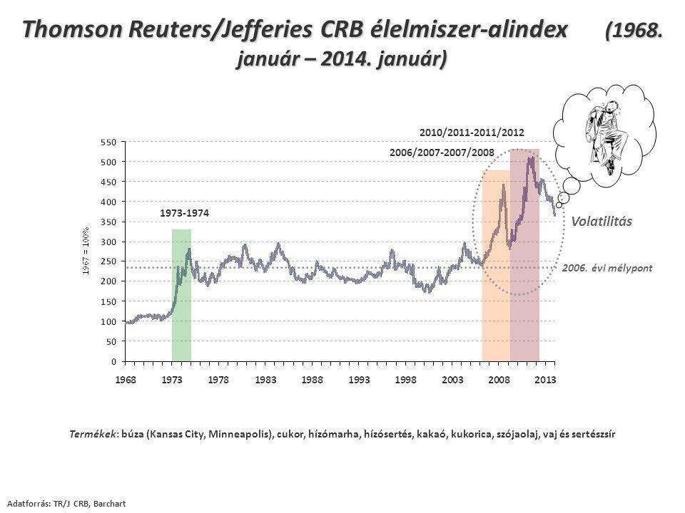 Globális készlet/felhasználás (2011/2012 – 2013/2014) Adatforrás: USDA, Oil World