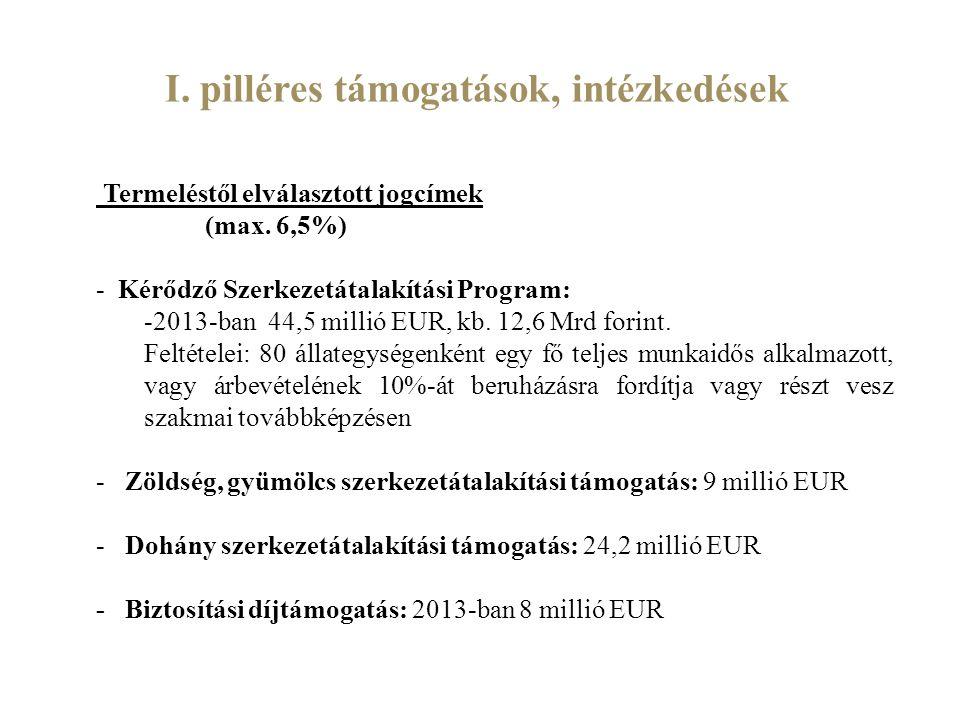 I. pilléres támogatások, intézkedések Termeléstől elválasztott jogcímek (max. 6,5%) - Kérődző Szerkezetátalakítási Program: -2013-ban 44,5 millió EUR,