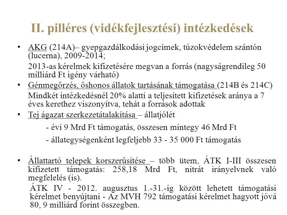 II. pilléres (vidékfejlesztési) intézkedések AKG (214A)– gyepgazdálkodási jogcímek, túzokvédelem szántón (lucerna), 2009-2014; 2013-as kérelmek kifize