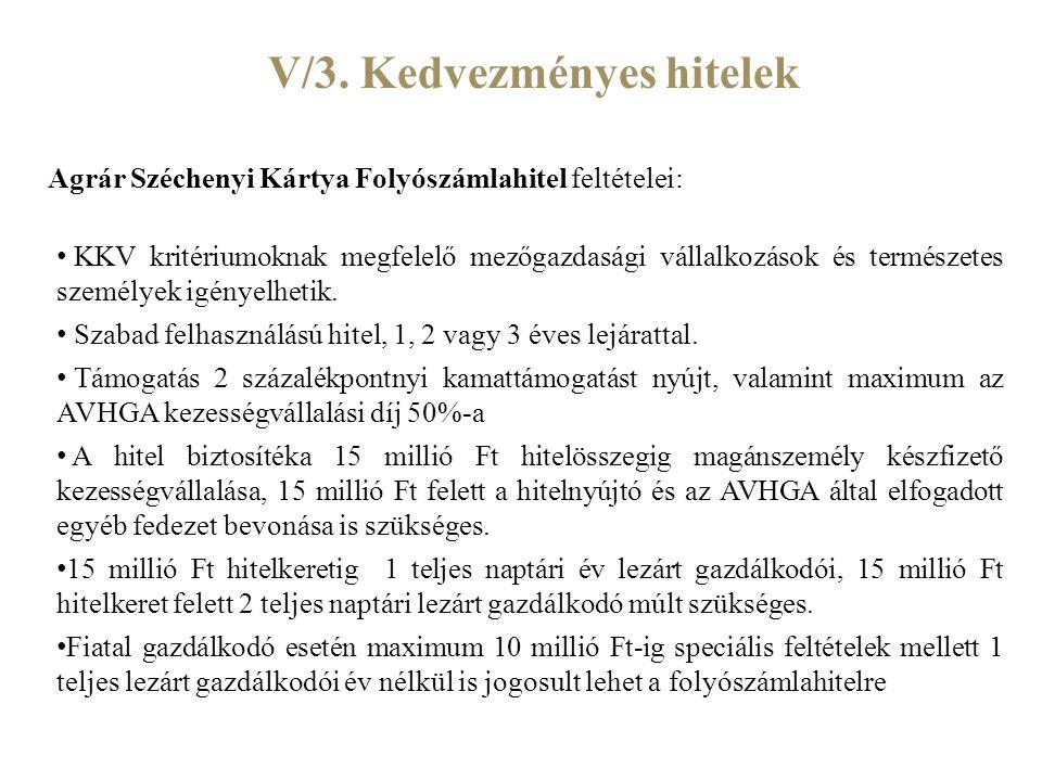 V/3. Kedvezményes hitelek Agrár Széchenyi Kártya Folyószámlahitel feltételei: KKV kritériumoknak megfelelő mezőgazdasági vállalkozások és természetes